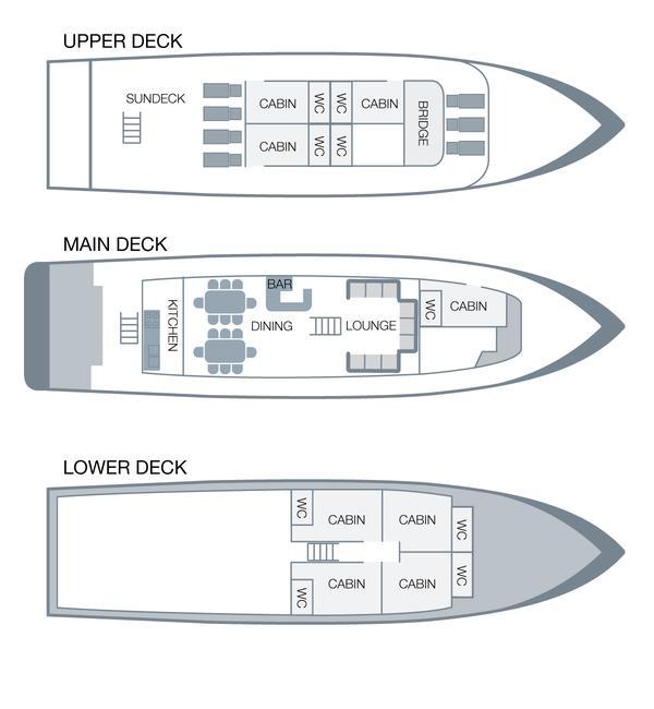 The Eden deckplan