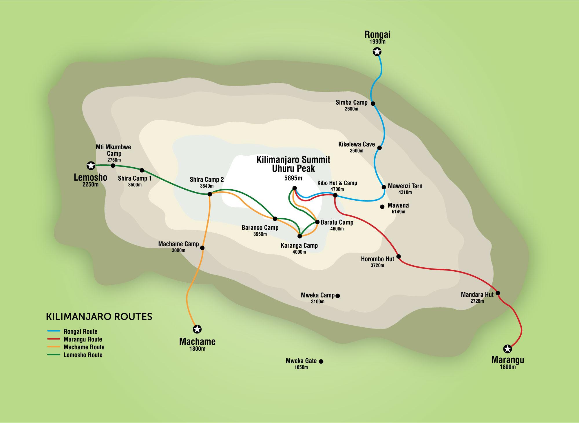 Kilimanjaro Hiking Tours - G Adventures