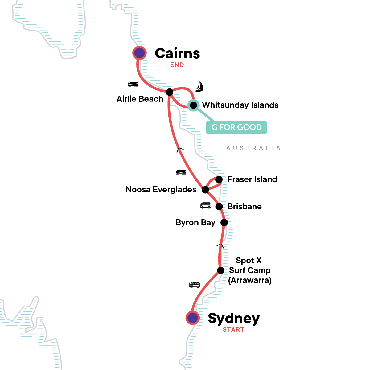 Most of the Coast: Sydney to Cairns Map