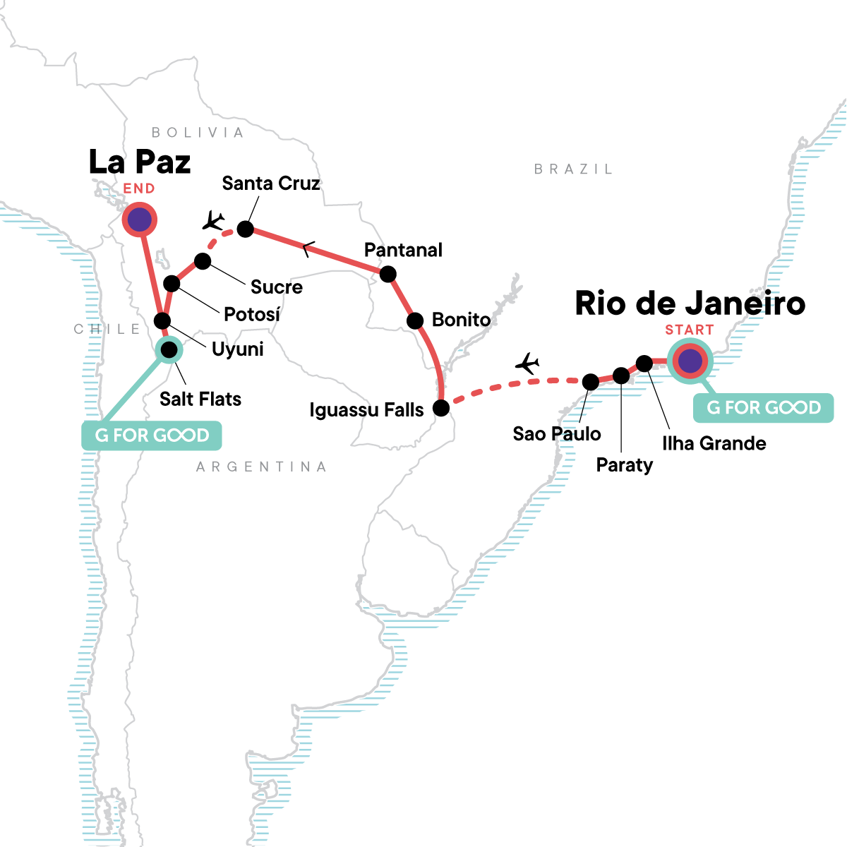 Atlantic to the Andes Experience Map