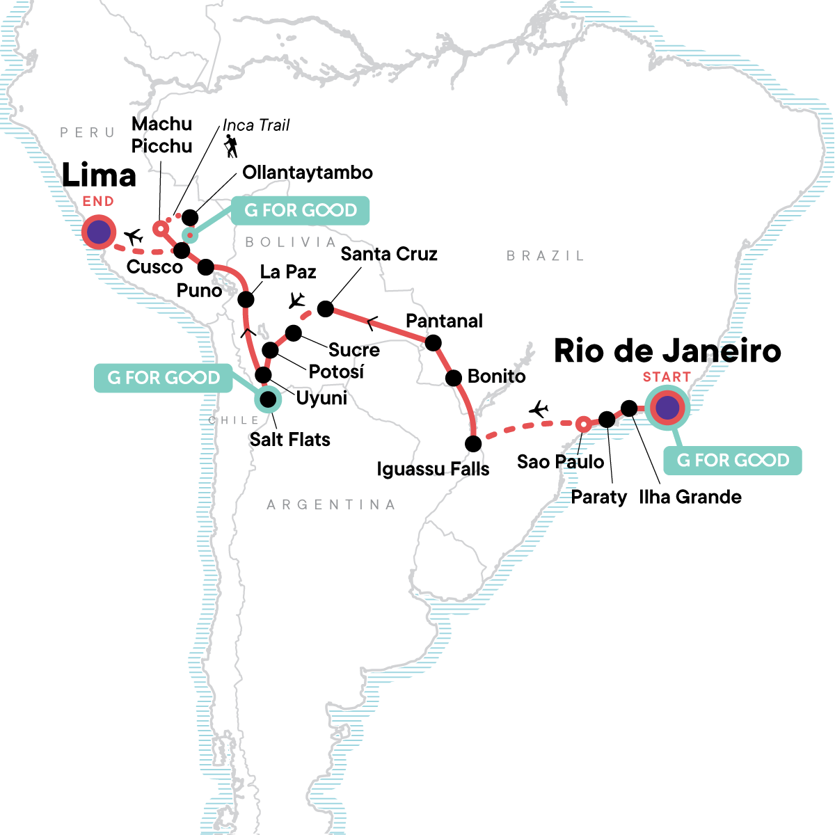 Southern Cross Westbound - Rio to Lima Map