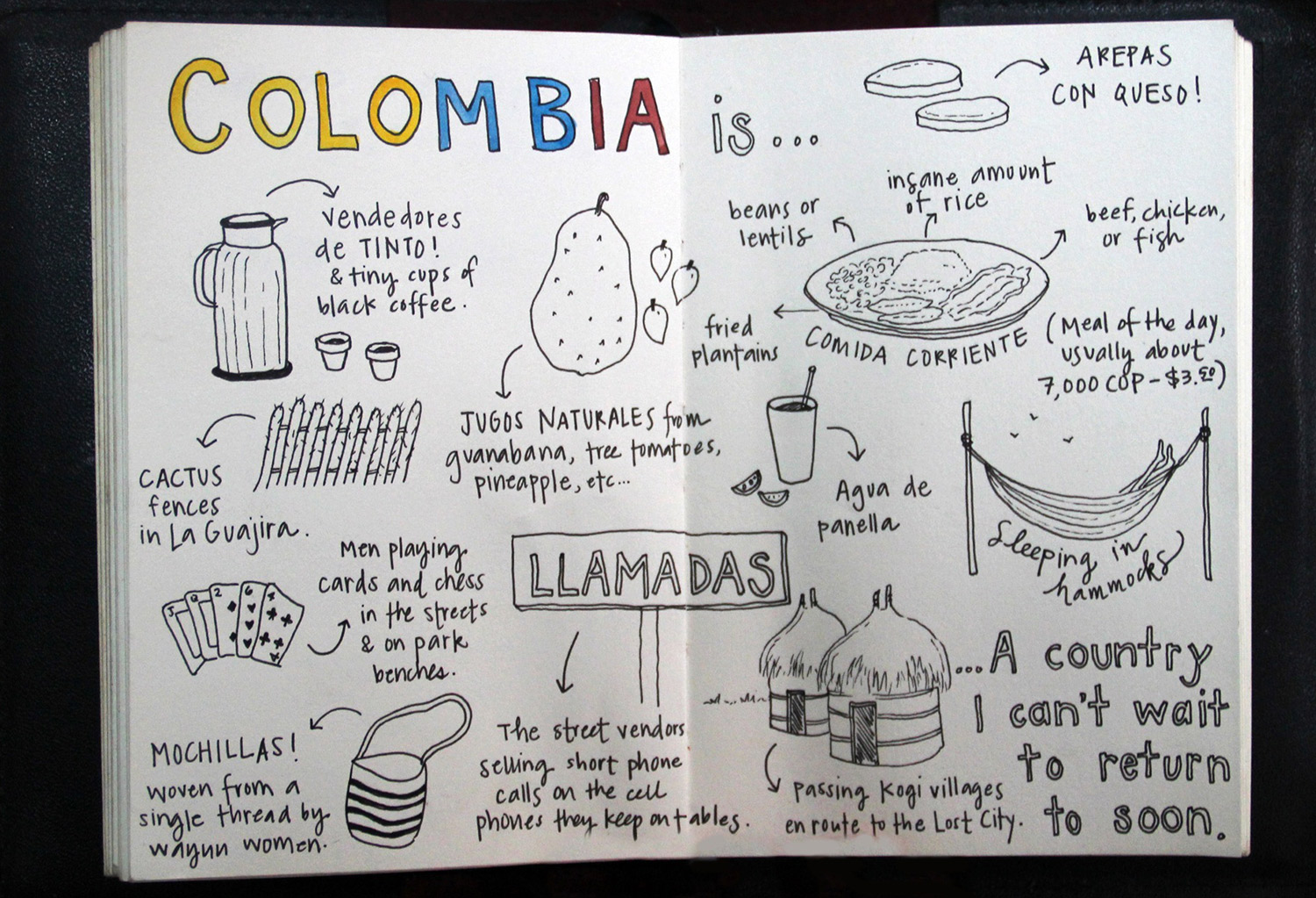 One last page from my Colombia sketchbook.